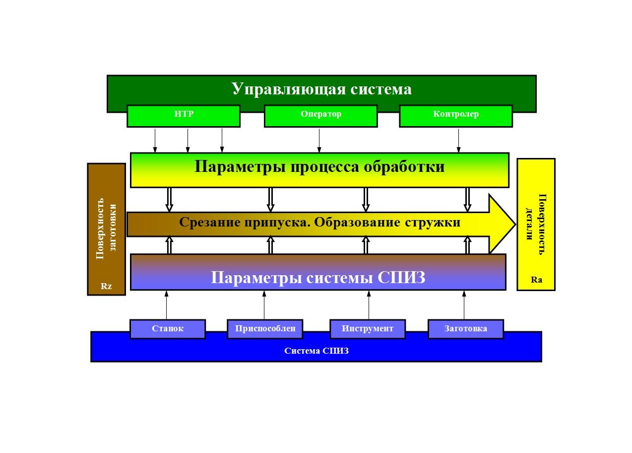 Документы  Правительство России